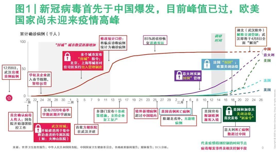 http://www.110tao.com/dianshangrenwu/241922.html