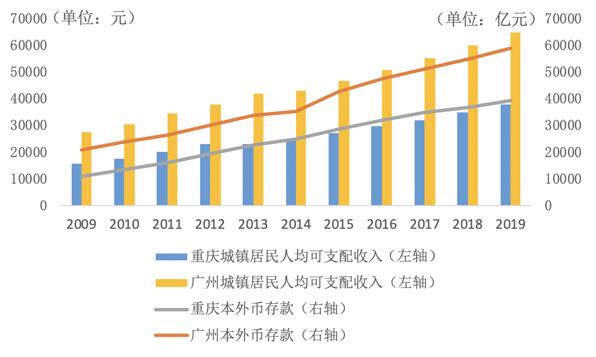 """gdp格式_最新中国城市GDP百强榜合肥芜湖上榜网友:太""""格式""""了!"""