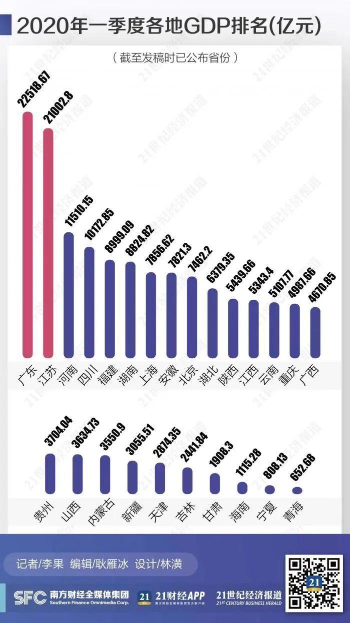 地方gdp_济宁这个地方上榜!2020年全国GDP百强县名单发布