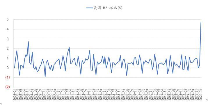 什么是gdp负增长_白带是什么图片