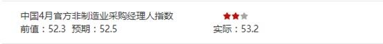 """关岛gdp_鲍威尔携手GDP数据冲击市场瑞德西韦现""""神反转"""" 世卫组织将召开..."""