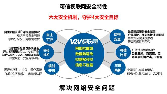 可信视联网技术 筑牢工业互联网安全防线
