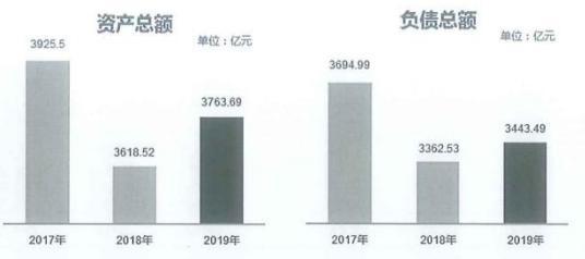 吉林银行资产质量承压:不良贷款双增长,拨备覆盖率跌破监管标准