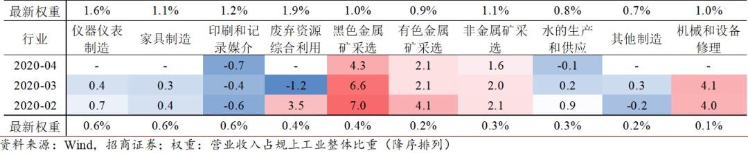 cpigdp_GDP放缓/CPI上涨,经济滞胀要来了?