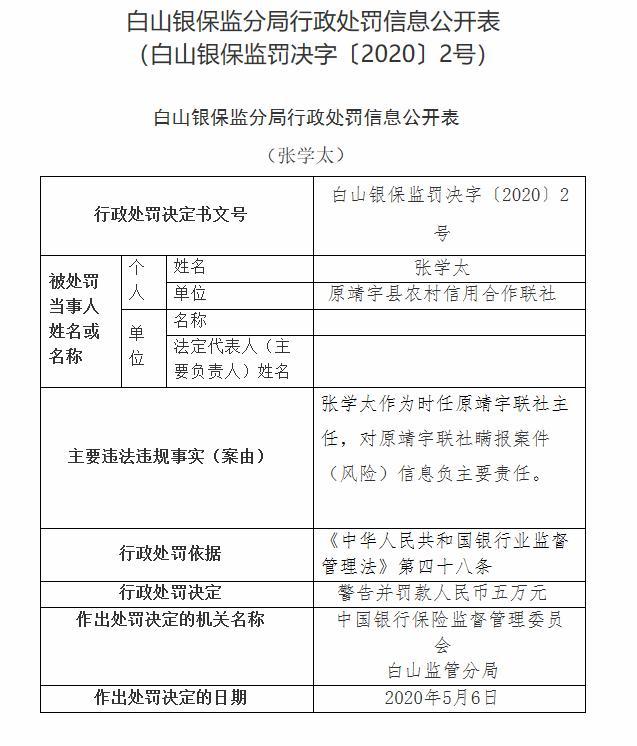 吉林靖宇农商银行被罚30万元 因原靖宇联社瞒报案件(风险)信息