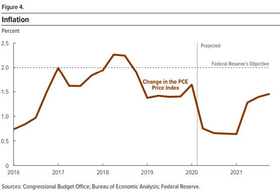 2020年GDP下降的原因_中国近几年gdp增长图