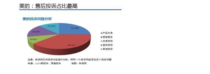 """""""618""""要狂欢更要""""避雷""""!知名家电、3C品牌屡遭投诉:TCL、荣耀在列"""