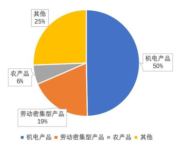 东盟gdp_IMF预测:大马GDP2021年增长9%,东盟五国之最,全球第三高!