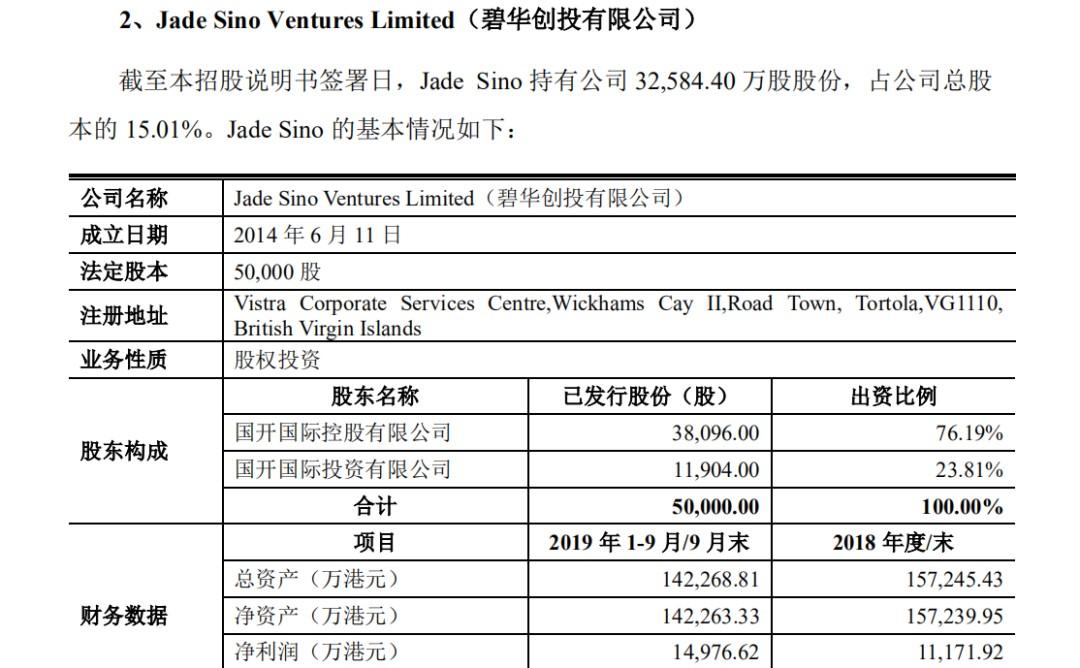 晶科科技大举调整高管及董事,给股东送7467万现金红利