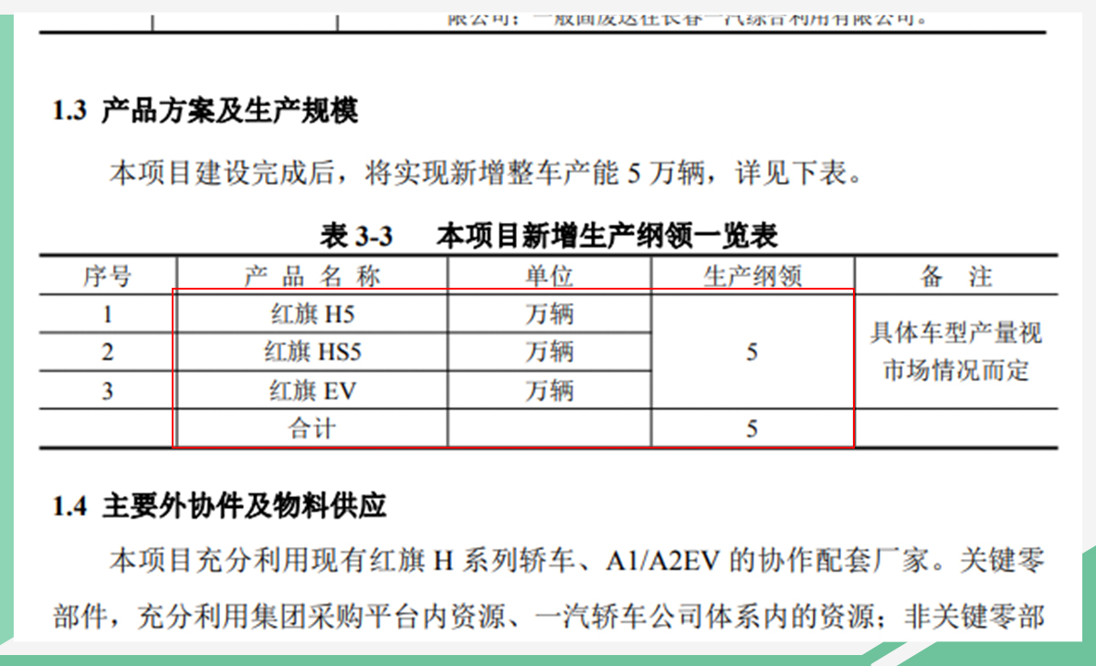 同比增长92% 一汽红旗6月份销量达1.54万辆