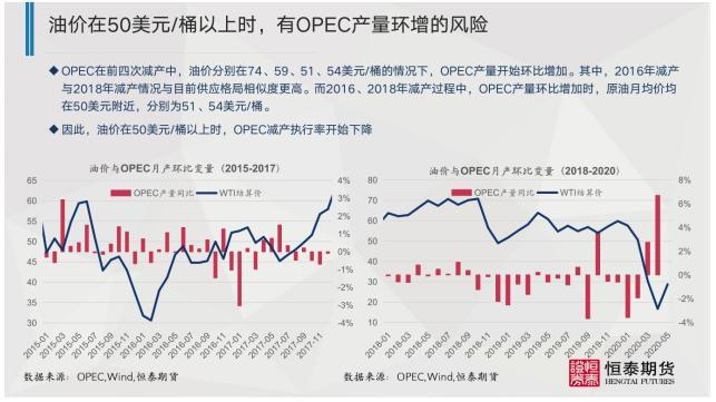 OPEC托底原油 LPG减产上云霄