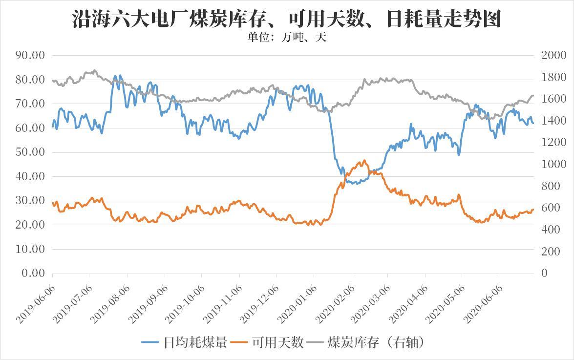 央行净购金量破四个月月均 钢材社库高位回升