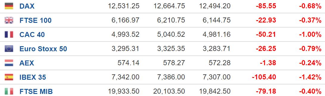 """美股盘前:三大股指期货止跌回升 疫情利空仍""""挥之不去"""""""