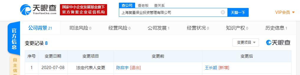 复星医药董事长陈启宇卸任上海复星保业投资管理有限公司法定代表人