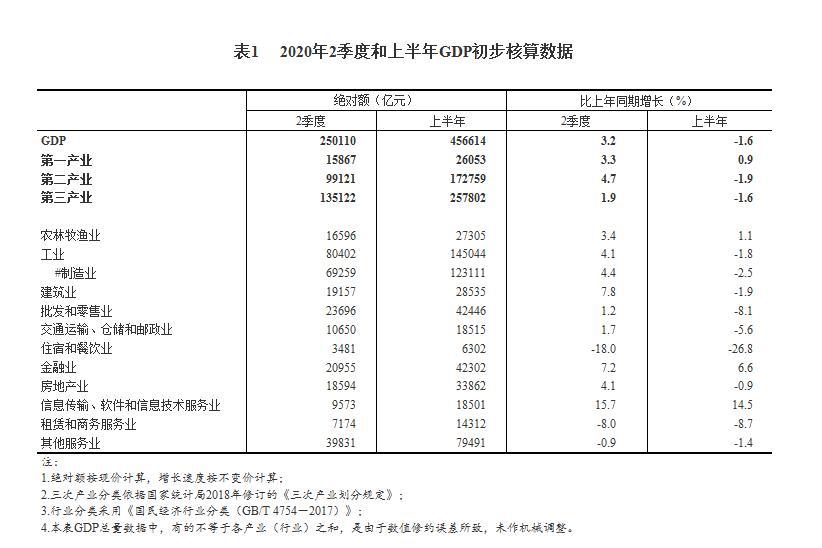 金融业gdp_广西金融业增加值对GDP增长贡献率居各行业第2名