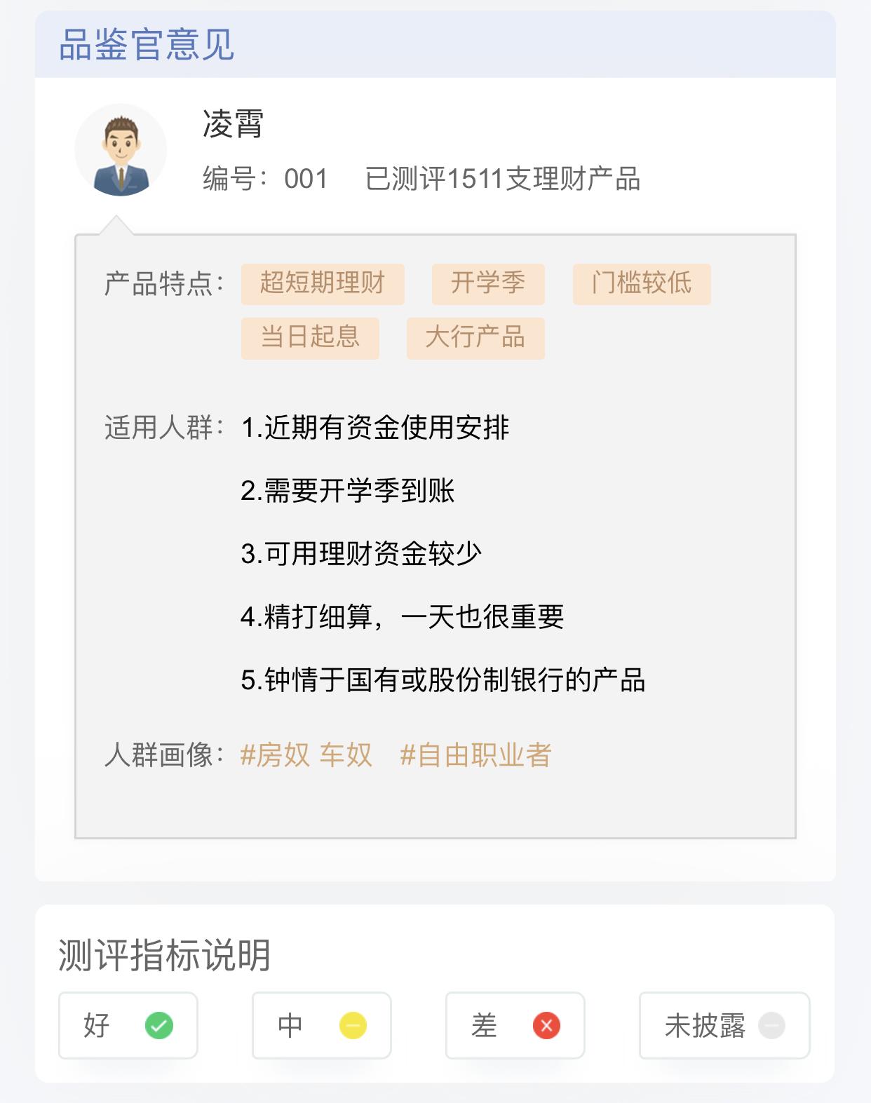 理财产品测评:光大银行・阳光金日添利1号(个人投资者)