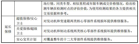 """华奥汽车IPO:自身不存在主营业务场所,委托代收违反相关行业规定;服务质量频遭投诉, """"安心卫士""""并不安心"""