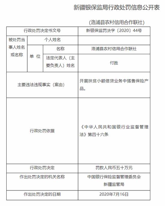 新疆两家信用合作社信贷业务搭售保险,分别被罚50万元