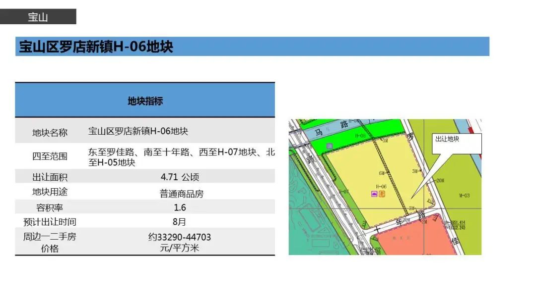 8月上海预计入市7宗宅地 主要来自浦东、宝山、崇明等区域