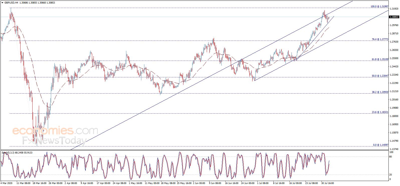 美元刚刚又跌了!若突破这一阻力、金价有望大涨 欧元、英镑、日元和黄金最新日内交易分析