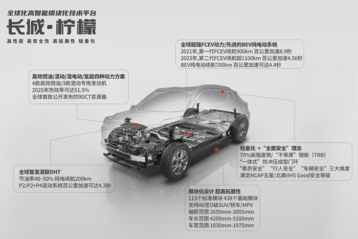 长城汽车7月销售78339辆 同比增涨30%