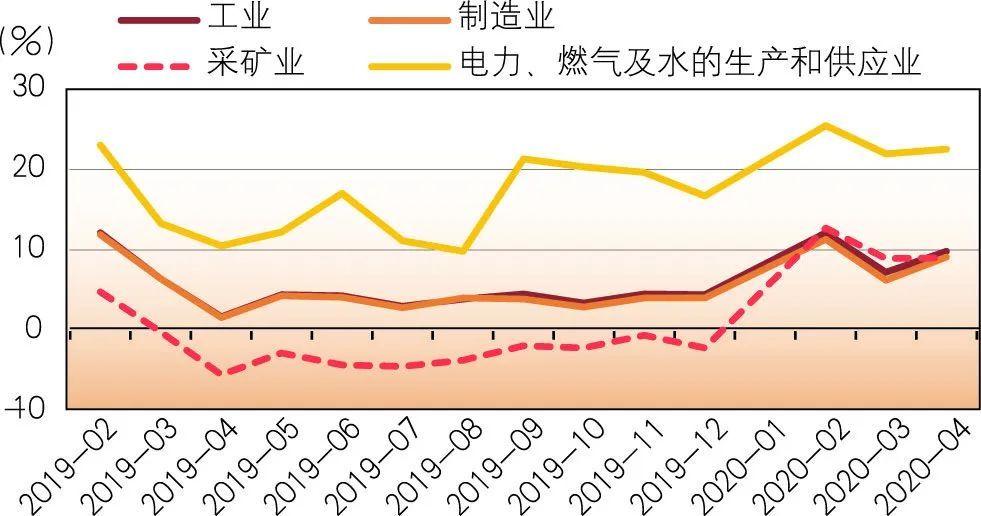 【原创】周敏 赵晗 :企业应收账款积压风险及银行应对建议