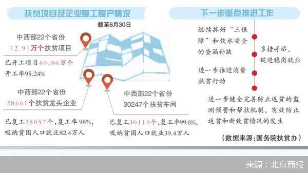 """挂牌督战脱贫成绩单:52县""""三保障""""全解决"""