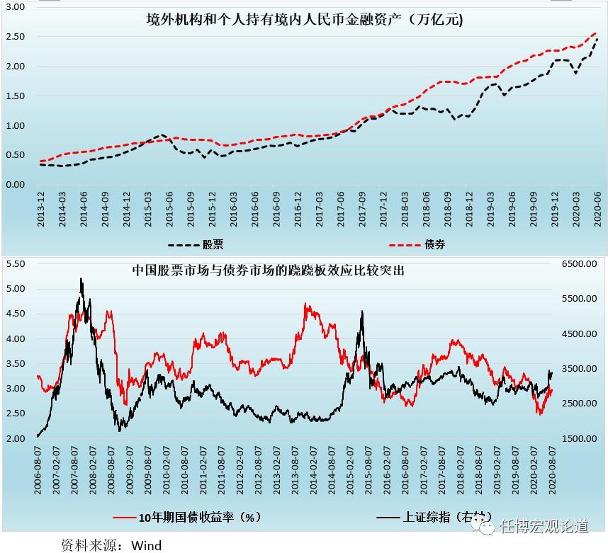 中美关系演变及其对经济金融政策层面的影响全面剖析