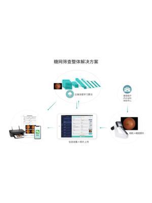 深圳硅基的糖网AI辅助诊断软件获中国首批三类证
