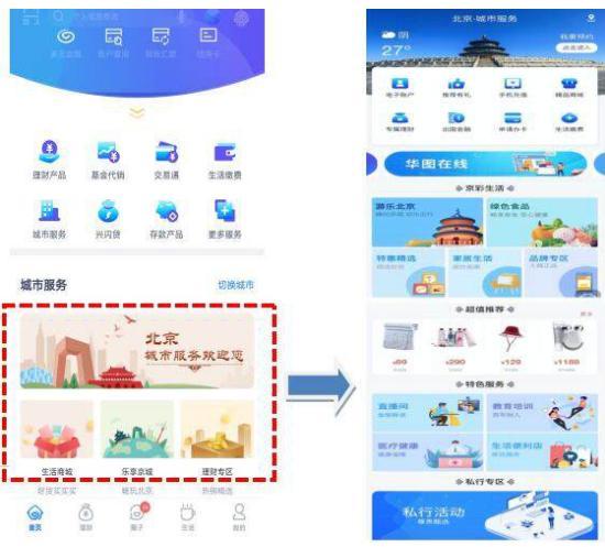 兴业银行北京分行深耕城市服务 打造一站式本地生活平台