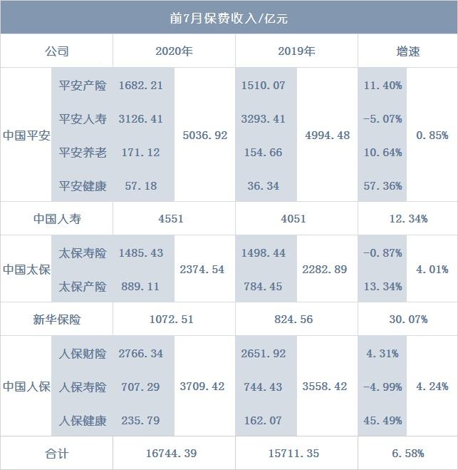 08.12丨特斯拉5000万在华设保险经纪公司;银保监点名9险企偿付能力披露不合规