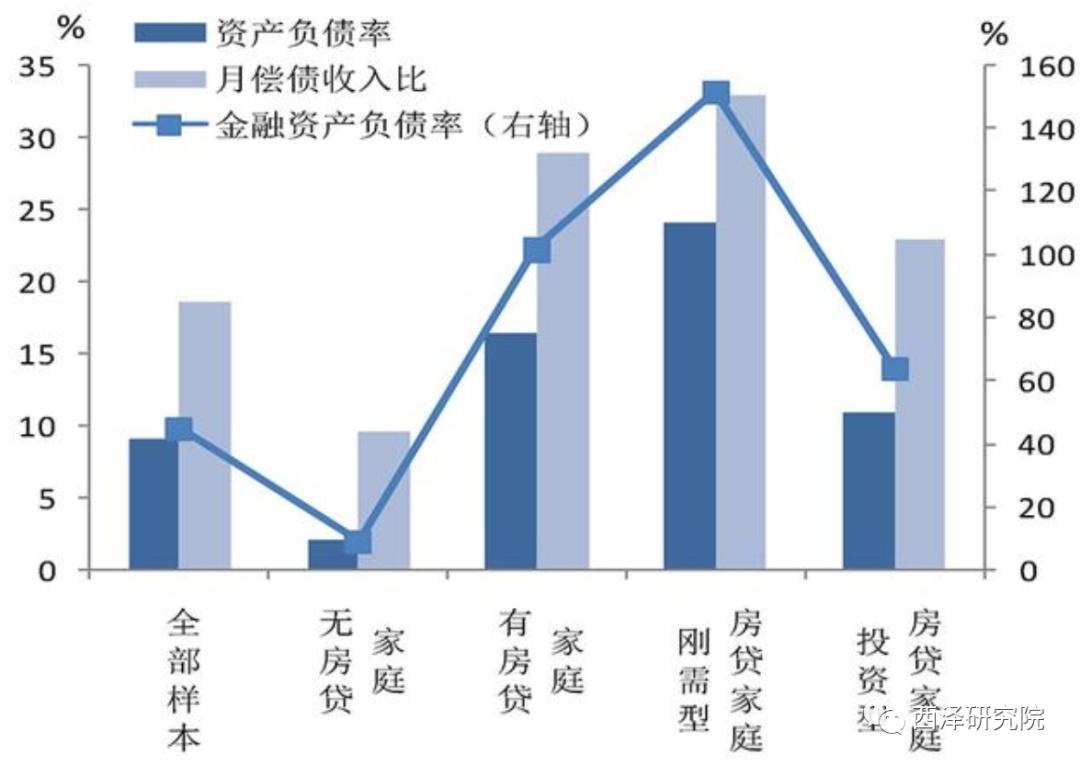 赵建:寻租型社会是经济内循环的最大障碍