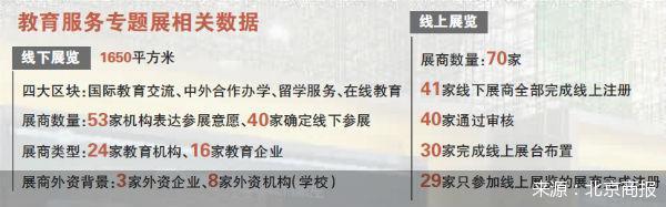 服贸会教育专题展国际化率达60%