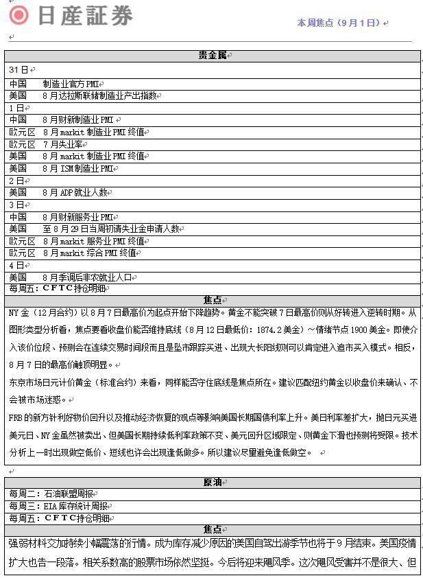 日本期货市场报告(9月1日)