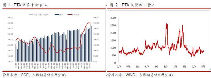PTA:关注油价走势,保持长空思路