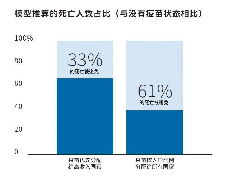 """这个国家""""紧急批准""""中国新冠疫苗使用!中疾控专家:普通人大概年底就可接种"""