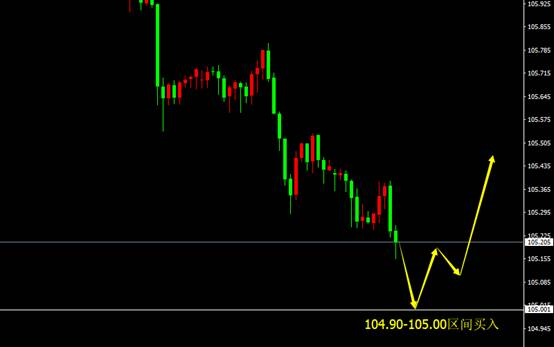 宗校立:美元已蠢蠢欲动,关注美利率决议能否成功点火!