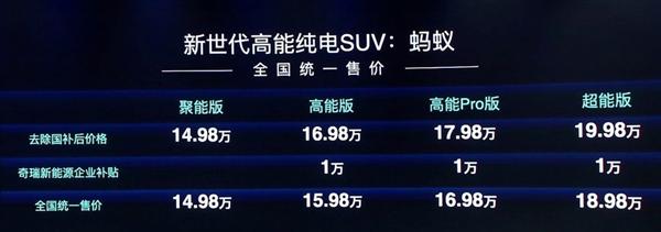 奇瑞蚂蚁售14.98万起:全铝平台+正向研发