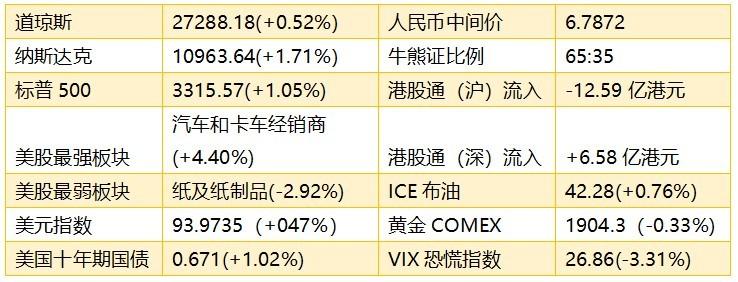 智通港股早知道��(9月23日)中国广电成立或加速5G建设,留意中国铁塔(00788)等股价变化