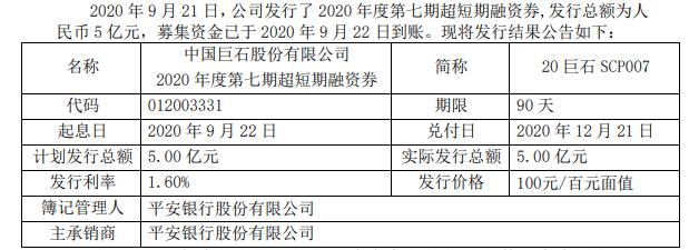 中国巨石短期融资券发行总额为5亿元 期限为90天