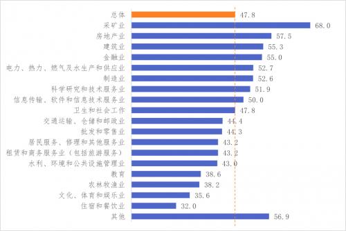 中企研、云图元睿、网易定位联合发布报告:全方位解读新冠疫情对企业经营的影响