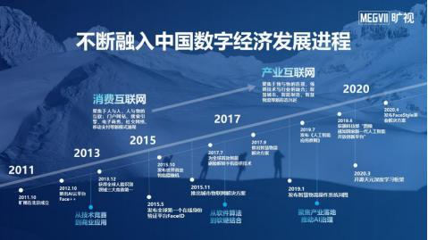 旷视付英波出席中国发展高层论坛,展望后疫情时代的数字经济