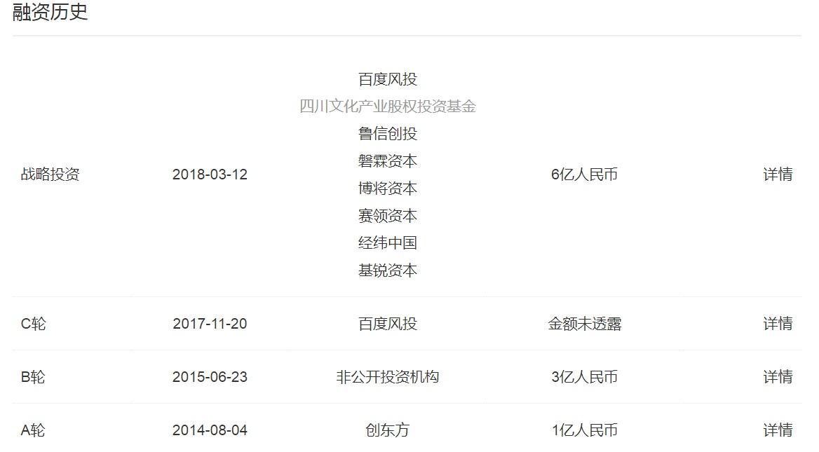 """极米科技IPO:近两年受资本""""冷落"""",16项专利真实性存疑"""