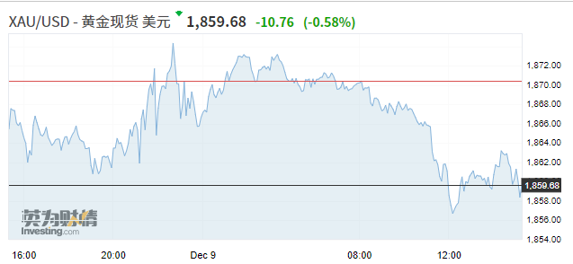 亚市资讯播报:亚洲股市多数大涨 市场静待英国脱欧谈判结果