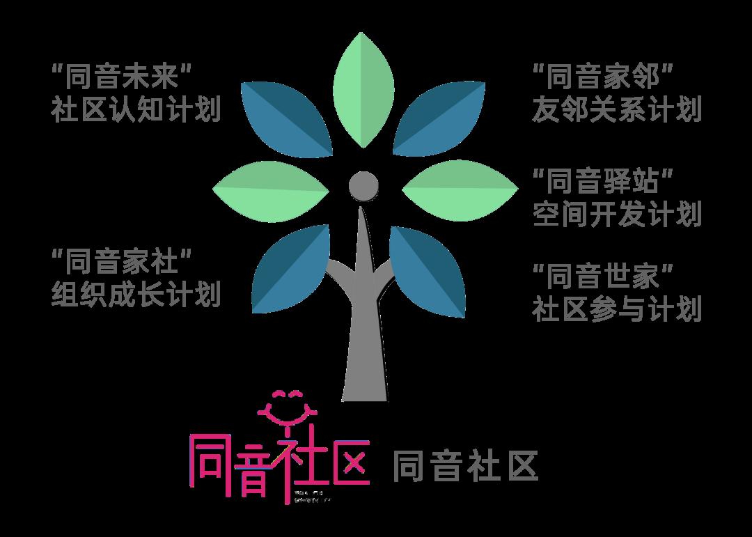 "usdt自动充值(caibao.it):""5∞5""优唐全景服务 赋能美好生活 第12张"