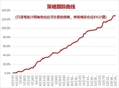 电银付免费激活码(dianyinzhifu.com):疫苗加刺激法案,外盘大涨带动能化再走强