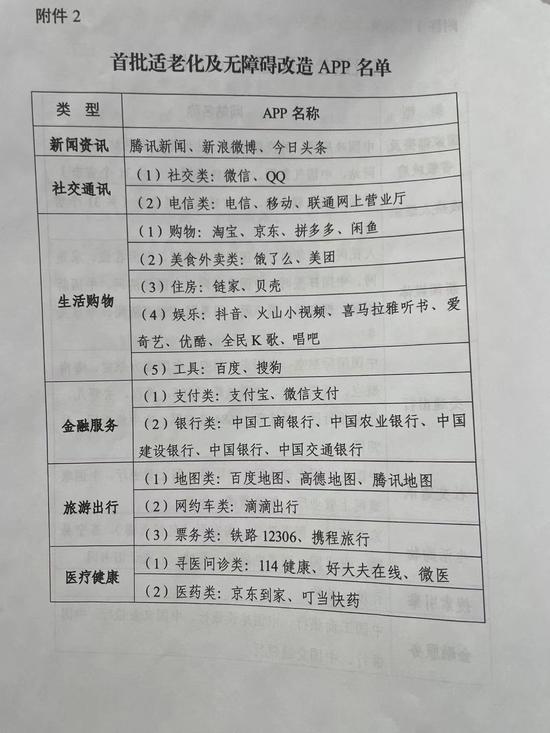 电银付加盟(dianyinzhifu.com):工信部将开展专项行动,微信支付宝等将举行适老化及无障碍革新 第2张