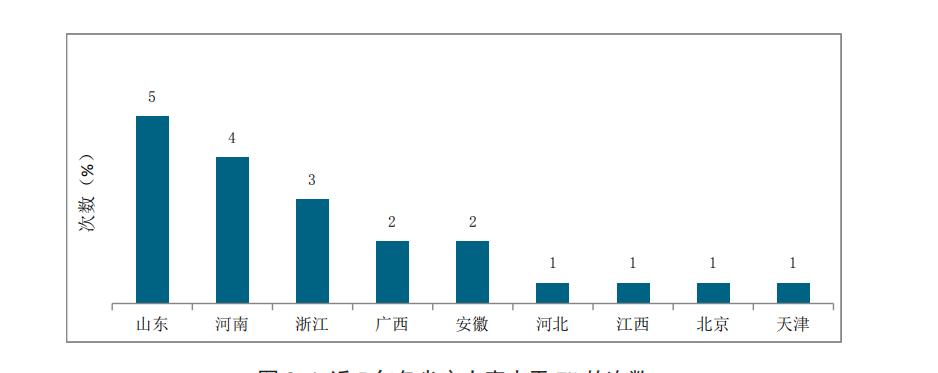 电银付pos机(dianyinzhifu.com):市场下沉 六线都会小型纯电动车市场份额升至37% 第2张
