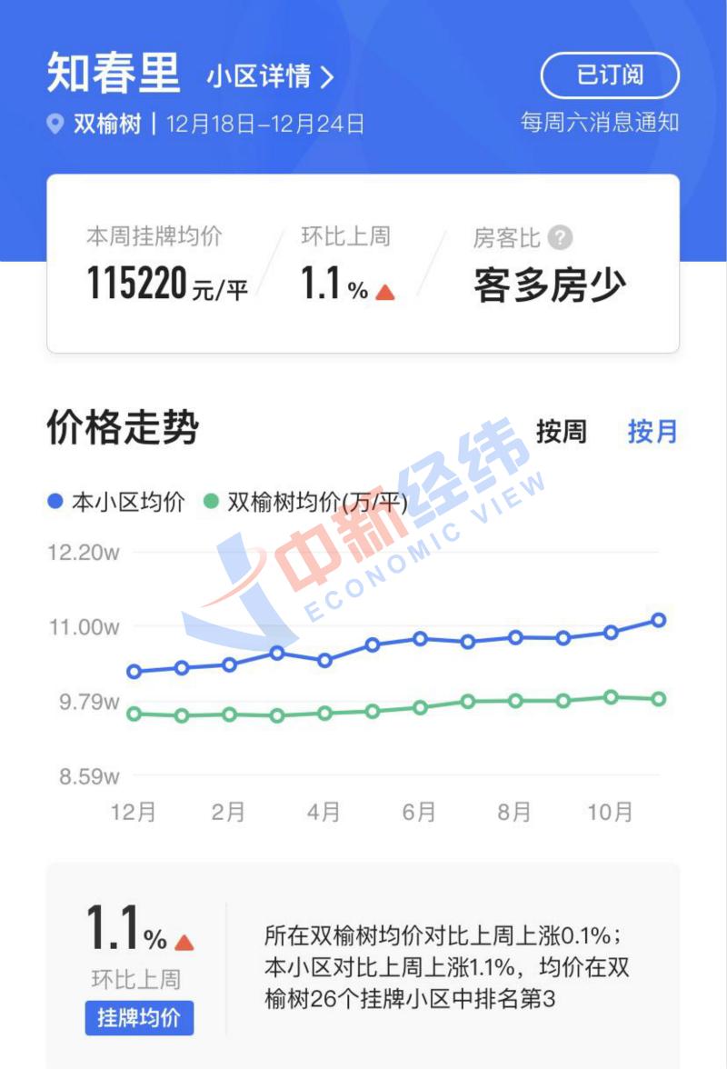 """电银付免费激活码(dianyinzhifu.com):""""出来一套卖一套"""",一夜上涨40万元 !这里的学区房火了 第5张"""