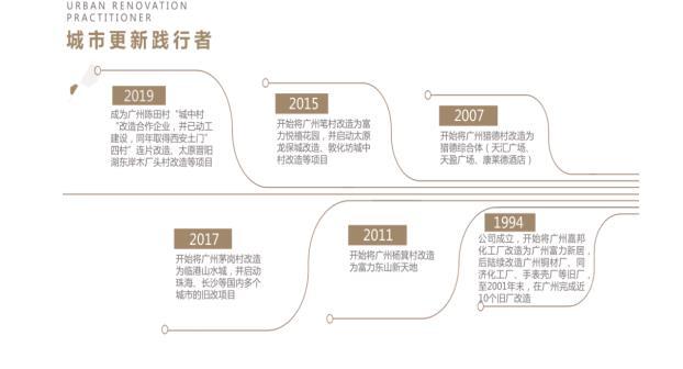 usdt充值(caibao.it):湾区结构城更发力 彰显富力综合实力 第4张